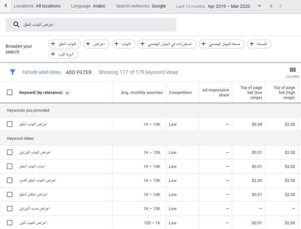 بحث على keywordplanner