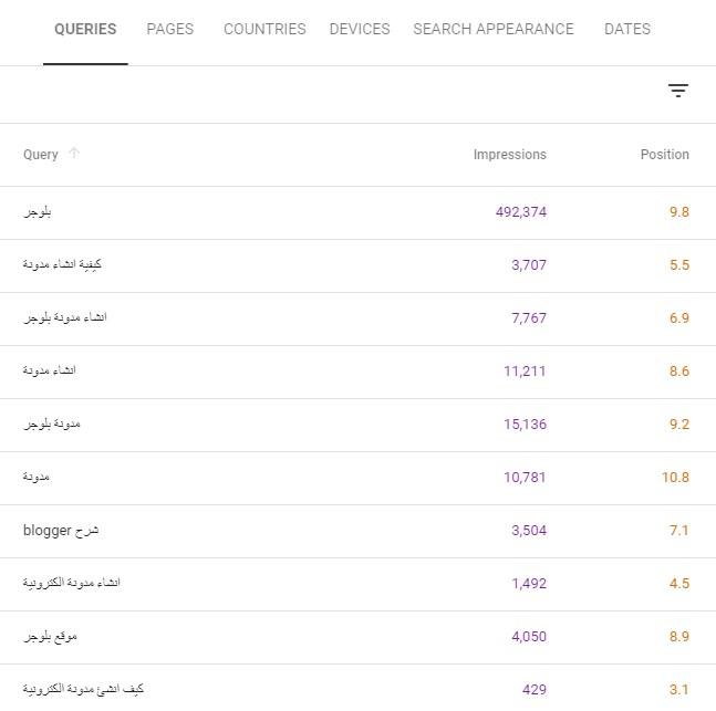 نتائج صفحة على search console 1